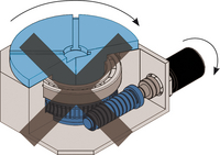 Conventional rotary table